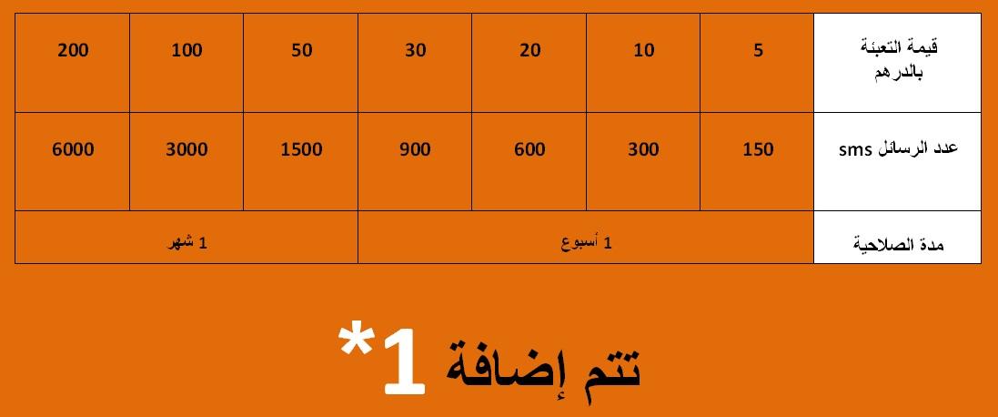 إدخال التعبئة بالرقم التسلسلي اتصالات المغرب