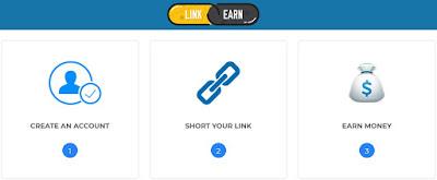 Link Earn - ganar dinero acortando enlaces