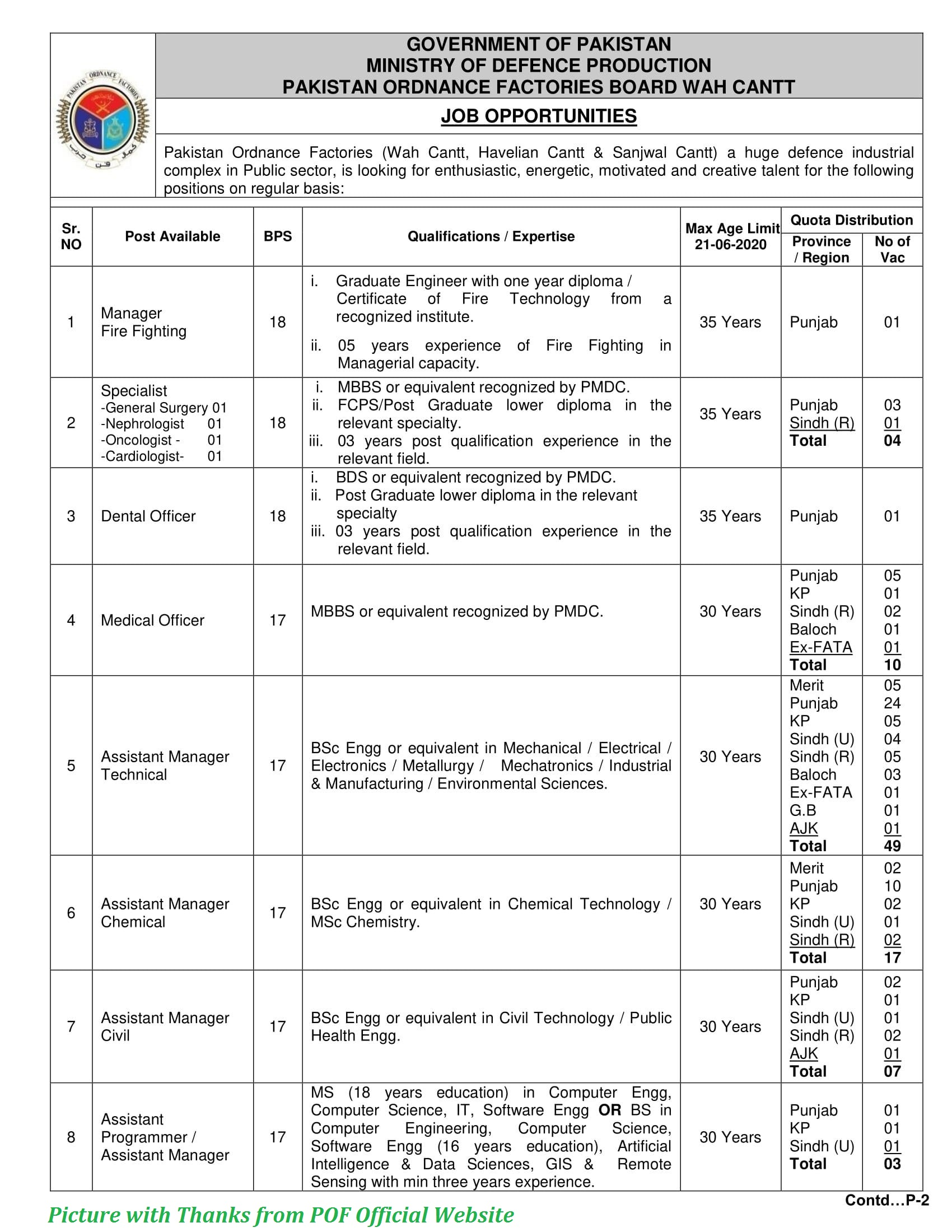 POF Jobs 2020 - Latest Jobs in Pakistan Ordinance Factories Wah Cantt 1500+ Posts Announced