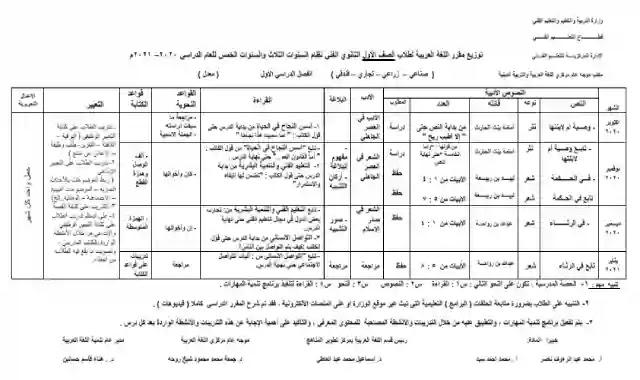 توزيع منهج اللغة العربية للمراحل الثانوية الثلاثة التعليم الفني الترم الاول والثانى2021 نظام الثلاث سنوات والخمس سنوات