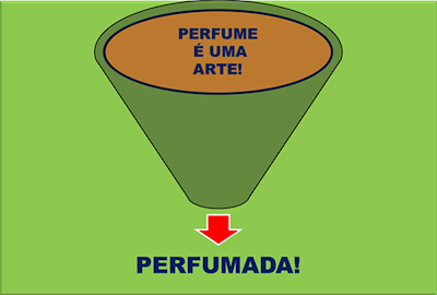 A imagem em forma de funil transmite a ideia de destilação de perfume e está escrito:perfume é uma arte perfumada.