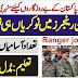 Latest Punjab Rangers Jobs Opportunities 2020