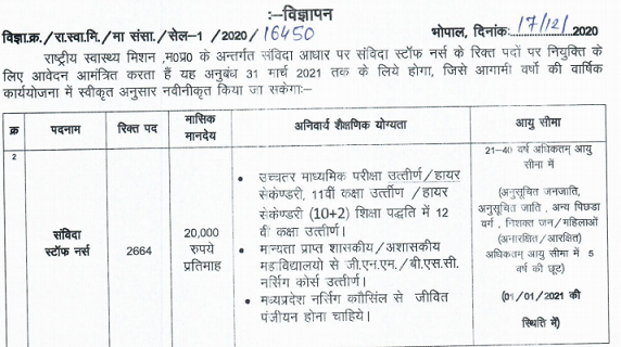 MP NHM Staff Nurse Vacancy 2021