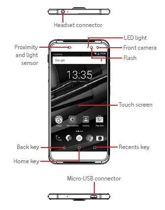 Vodafone Smart Platinum 7Layout - Front