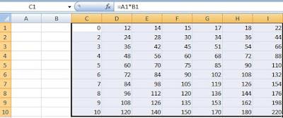 How to Make a Multiplication Table in Excel with One Formula | जाने एक्सेल में बच्चो की पहाड़ा (टेबल) कैसे बनाते है?