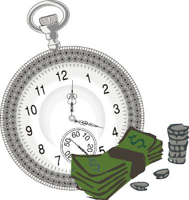 Return on assets (ROA)