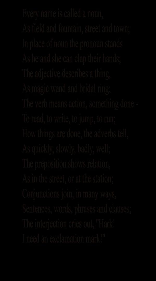 English Grammar Parts of Speech (Noun)