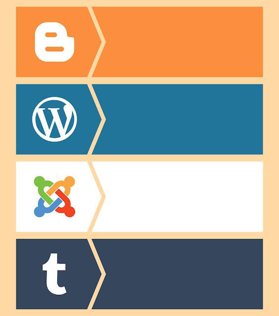 download icons blogger wordpress joomla tumblr svg eps png psd ai vector color free #logo #blogger #svg #eps #png #psd #ai #vector #wordpress #joomla #art #vectors #vectorart #icon #logos #icons #socialmedia #photoshop #illustrator #symbol #design #web #shapes #button #frames #buttons #apps #app #smartphone #tumblr