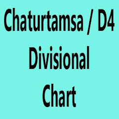 chaturthamsa chart - D4 divisional Chart in vedic astrology
