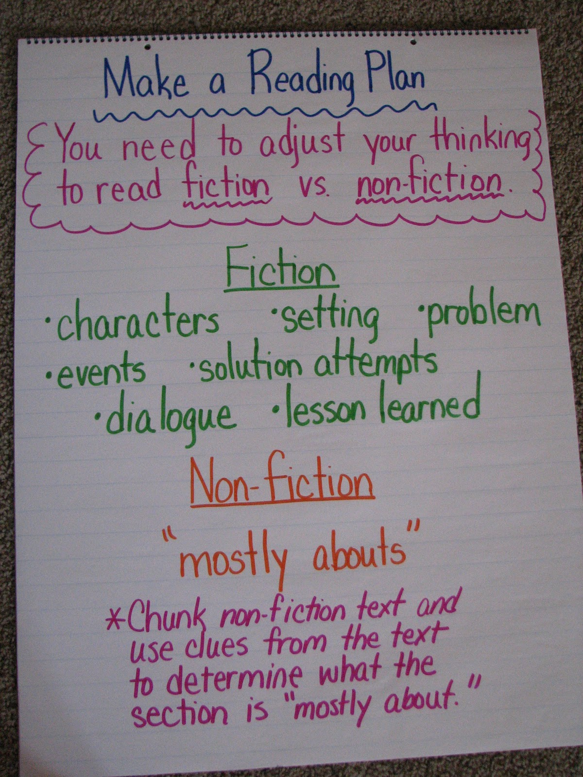 3rd Grade G Vine Testing Genre Make A Reading Plan