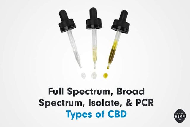 Full Spectrum CBD, Broad Spectrum CBD, Isolate, and PCR