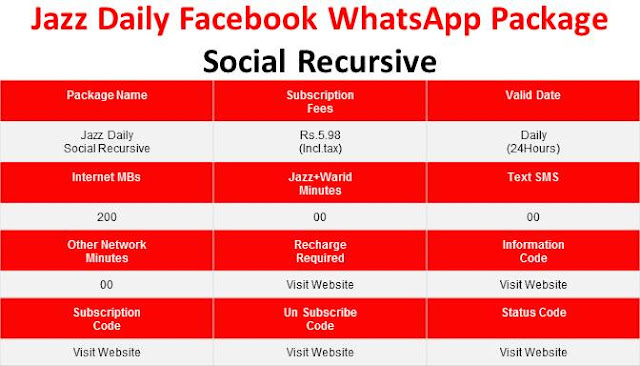Jazz Packages, Jazz Daily Packages, Jazz Whatsapp Packages, Jazz Daily Whatsapp Packages, Jazz Facebook Packages, Jazz Daily Facebook Packages