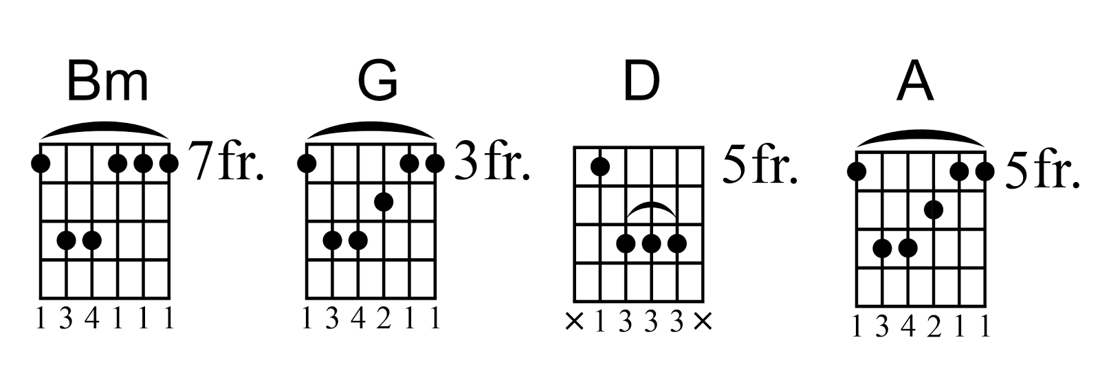 Guitar Chords From Good To Spectacular Creative Guitar Studio