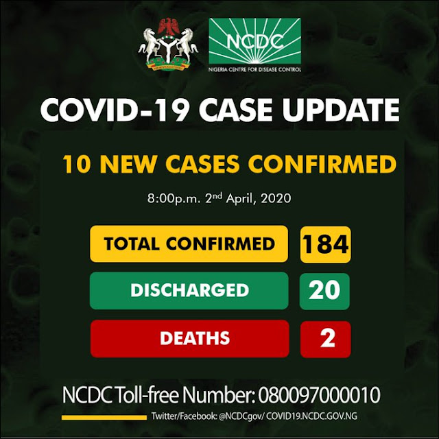 BREAKING: Nigeria records 10 new coronavirus cases in Lagos, Abuja