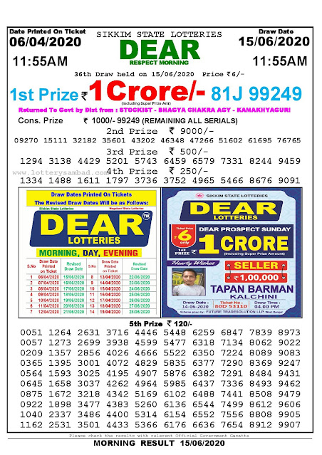 Sikkim State Lottery Sambad 06-04-2020 Today Result 11.55 AM