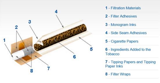 Cost Marlboro cigarettes American Legend