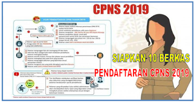 Siapkan 10 Berkas Wajib Pendaftaran CPNS 2019, Dan PPPK/P3K Berdasarkan Surat Menteri PANRB