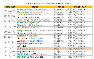Mens T20 World Cup 2021 Schedule & Time Table (Oct 2021), icc t20 world cup 2021 schedule, t20 world cup 2021 India timing, t20 world cup fixture, t20 world cup 2021 all teams, t20 world cup live streaming, t20 world cup 2021 all player squad, t20 world cup Dubai timing, GMT time, IST Time, india Time, t20 world cup 2021 live, schedule 2021 t20 world cup, t20 cricket, icc mens t20 world cup 2021 time table, free live streaming, t20 world cup fixture, top teams, india vs Pakistan t20 world cup  ICC Mens T20 World Cup 2021 Full Fixture  #T20WorldCup2021 #Schedule #Cricket   Teams: Oman, Papua New Guinea, Bangladesh, Scotland, Ireland, Netherlands, Sri Lanka, Namibia, Australia, South Africa, England, West Indies, India, Pakistan, Afghanistan, New Zealand