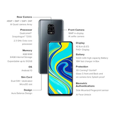 Redmi Note 9 Pro Specifications