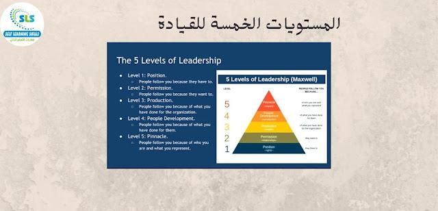 كتاب المستويات الخمسة للقيادةThe 5 Levels of Leadership