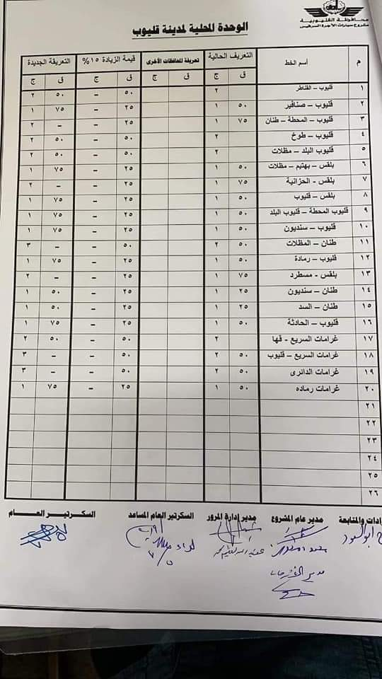 ننشر التعريفه الجديده للمواصلات داخل وبين المدن المصرية بعد زياده اسعار الوقود بجميع المحافظات FB_IMG_1562331916987