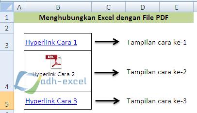 Menghubungkan Workbook Excel Dengan File Pdf Dengan Tiga Cara Mudah Adhe Pradiptha