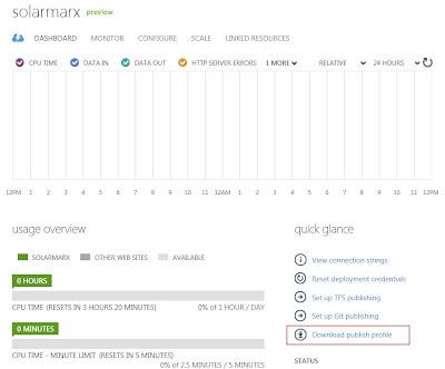 Windows Azure Download Publishing Profile