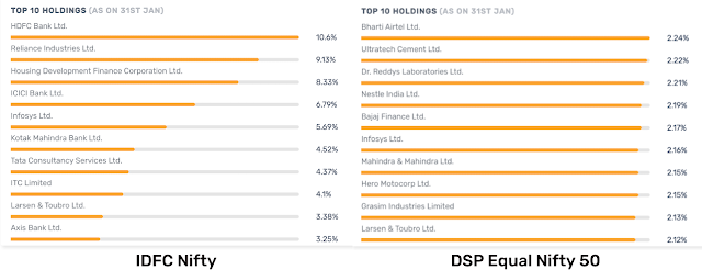 Top 10 holdings of IDFC Nifty and DSP Equal 50 funds