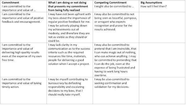 Example responses Exercise 4