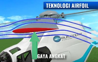 Bagaimana Cara Kerja Helikopter Sampai Bisa Terbang?