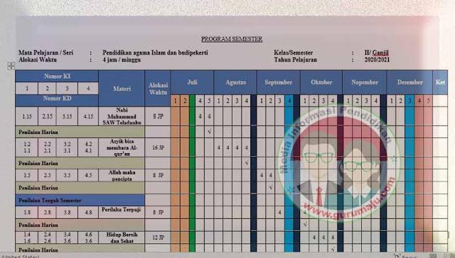 Download Promes PAI Kelas 2 SD K13 Revisi 2021