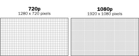 Noțiuni generale despre ecranele telefoanelor mobile