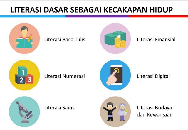 6 literasi dasar