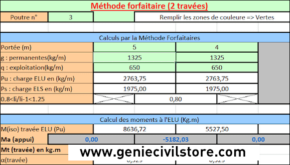 Calcul des poutres continues - Méthode forfaitaire (Excel)