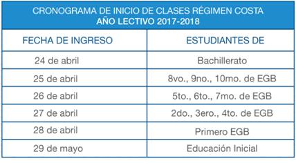 Inicio De Clases en la Costa 2017 - 2018 Calendario Cronograma Ecuador
