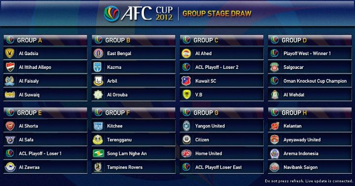 Hasil Drawing Afc Cup Itulah Hasil Drawing Afc Cup Semoga
