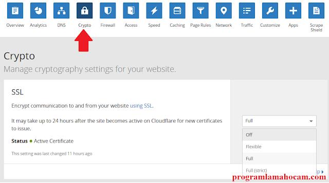 cloudflare kripto ekrani