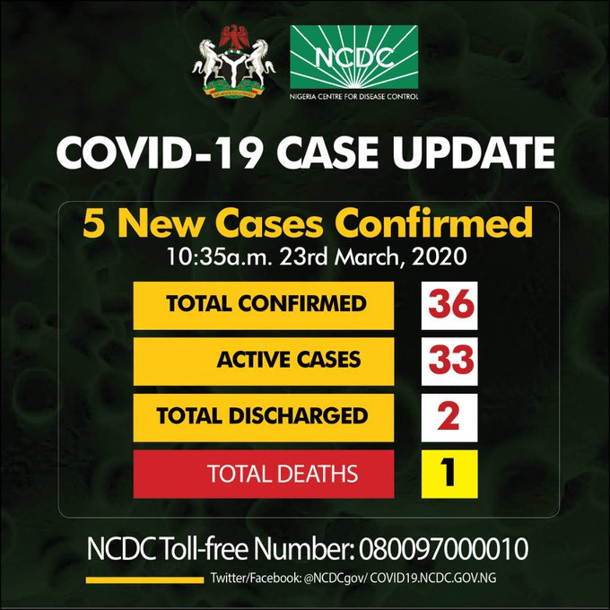 Nigeria confirms first coronavirus death