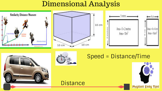 Dimensional analysis of physical quantities