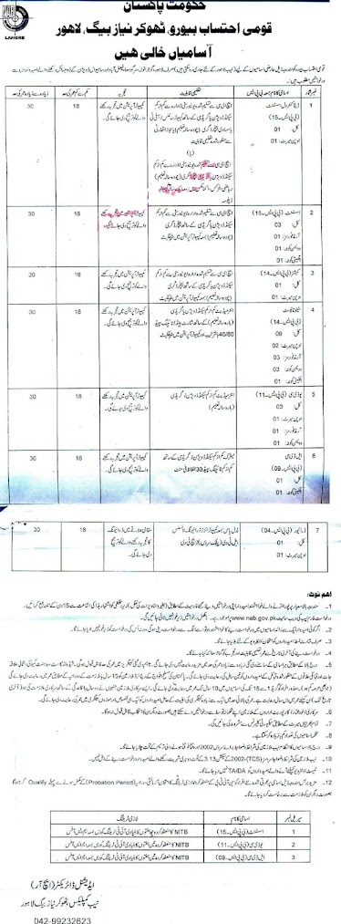 National Accountability Bureau Nab vacancies 2021
