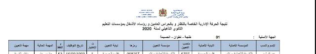نتائج الحركة الادارية الخاصة بالنظار والحراس العامون ورؤساء الاشغال بالثانوي التأهيلي 2020