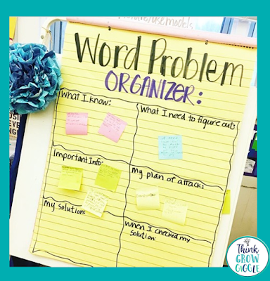 solving problem strategies upper elementary