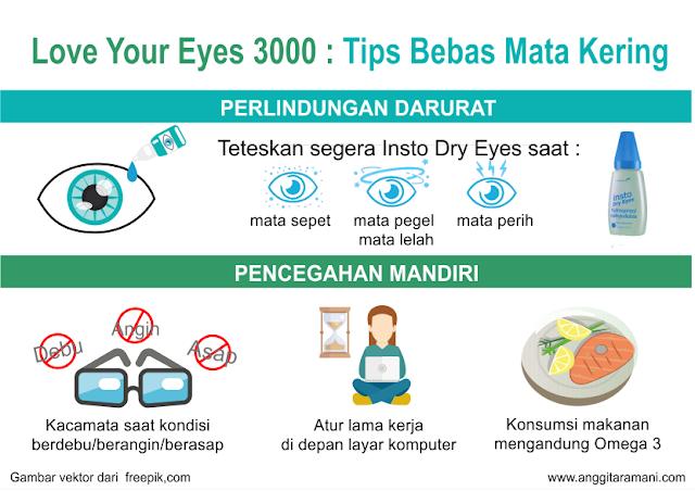 Insto Dry Eyes infografis