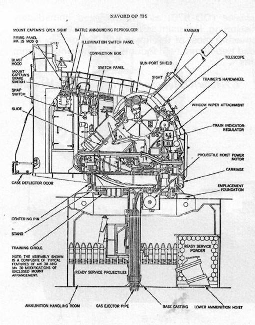 Well Bilge Pump Float Switch Wiring Diagram On Sea