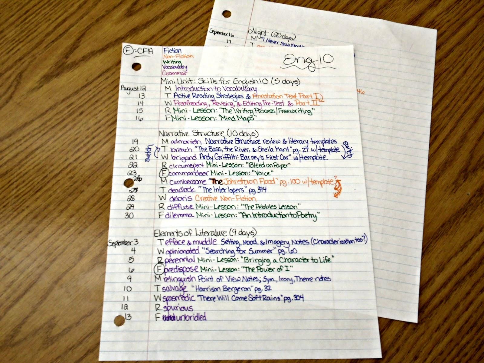 pacing calendar template for teachers - Suzen rabionetassociats com