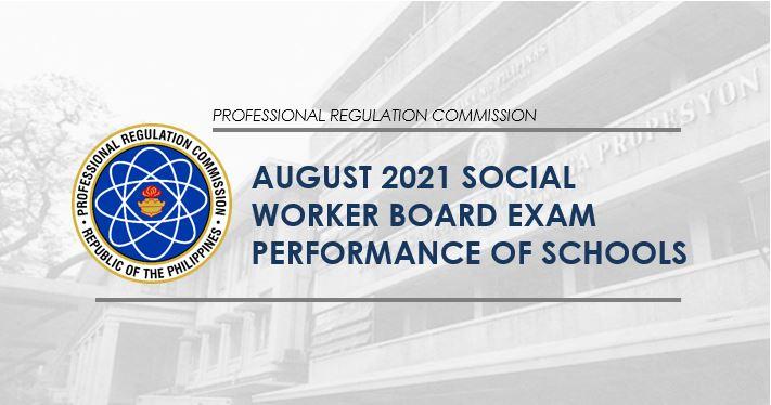 August 2021 Social Worker licensure exam result: performance of schools