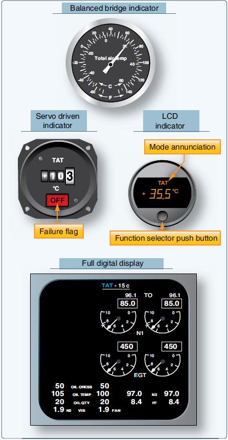 Aircraft Temperature Measuring Instruments | Aircraft Systems