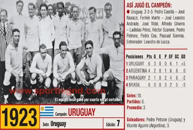 كوبا امريكا 1923