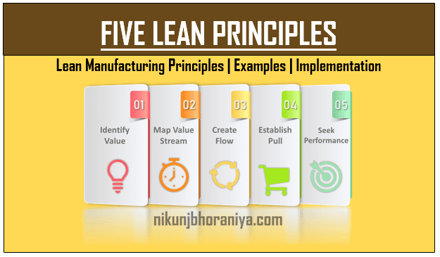 Five Lean Manufacturing Principles