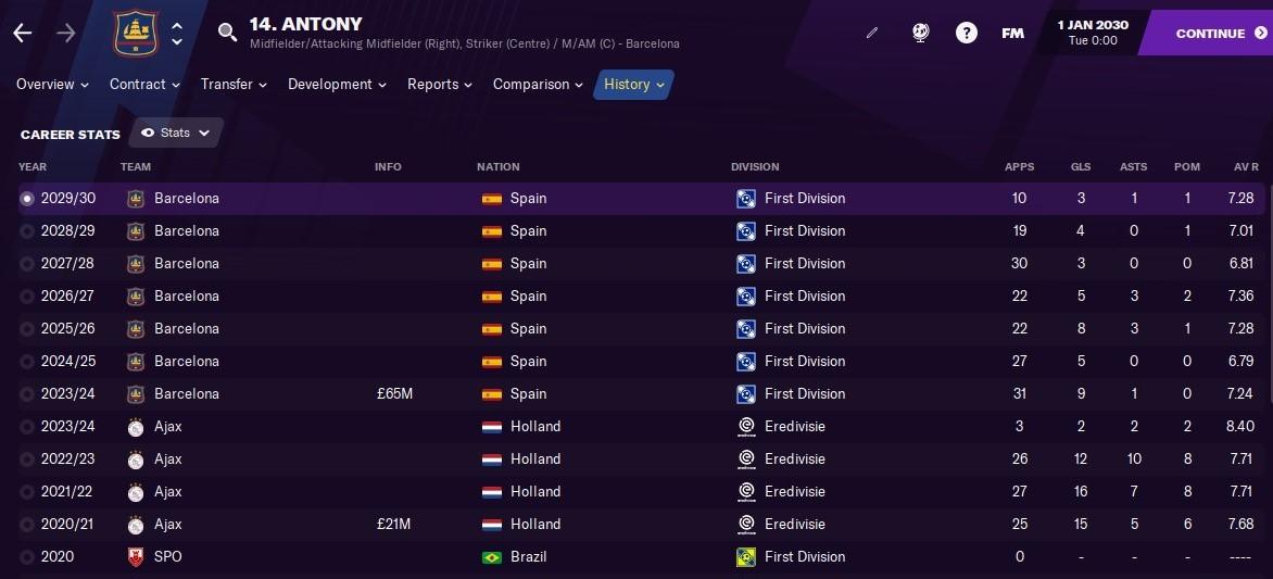Antony Football Manager FM21 FM2021